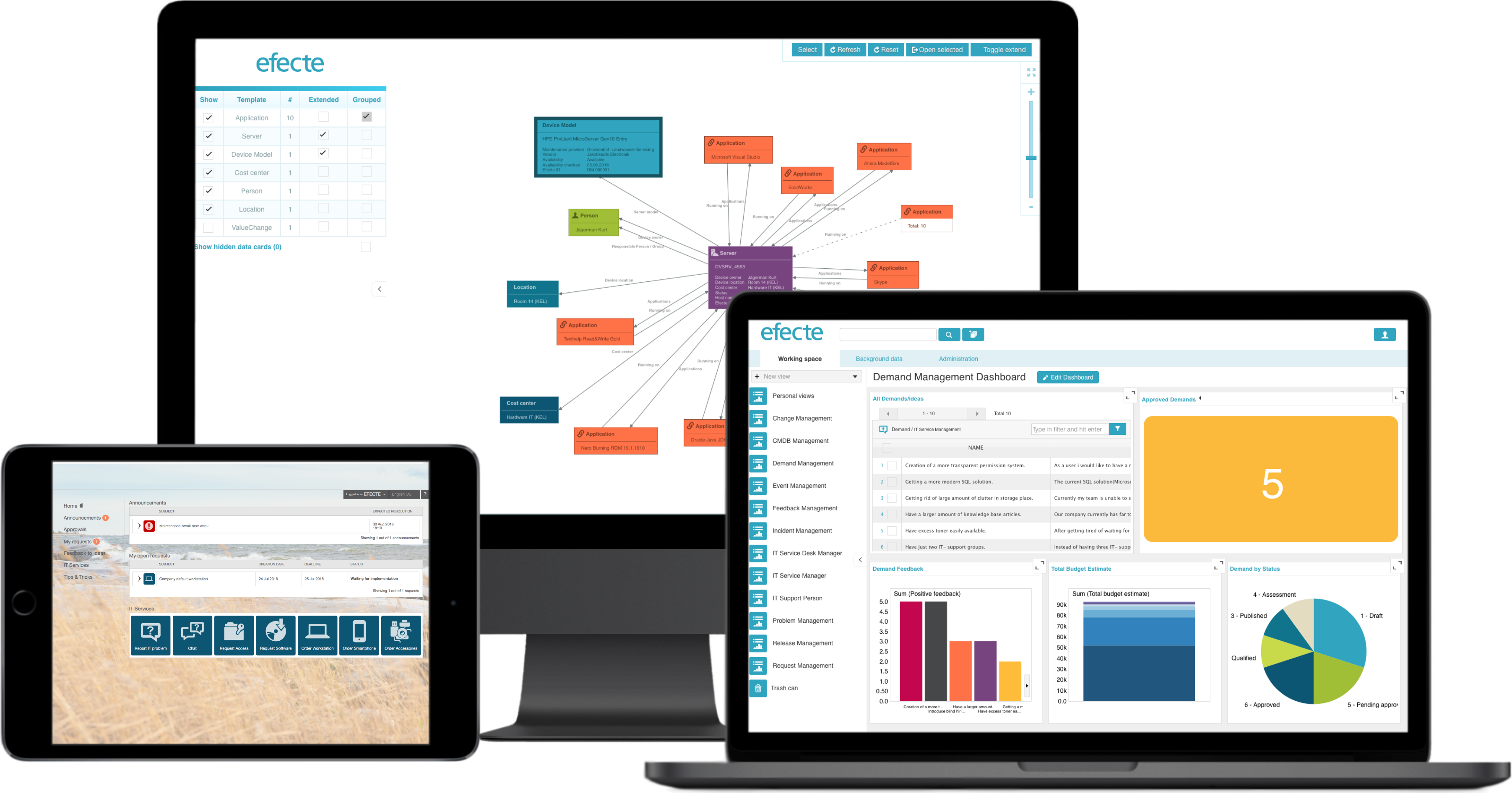 Easy-to-use IT Service management tool
