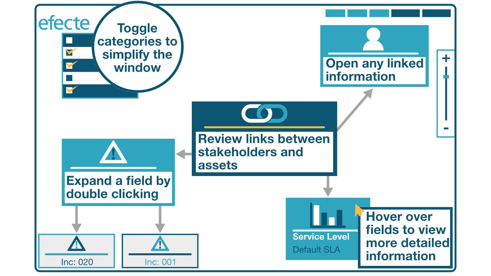 VisualAny_Infograph_Combo