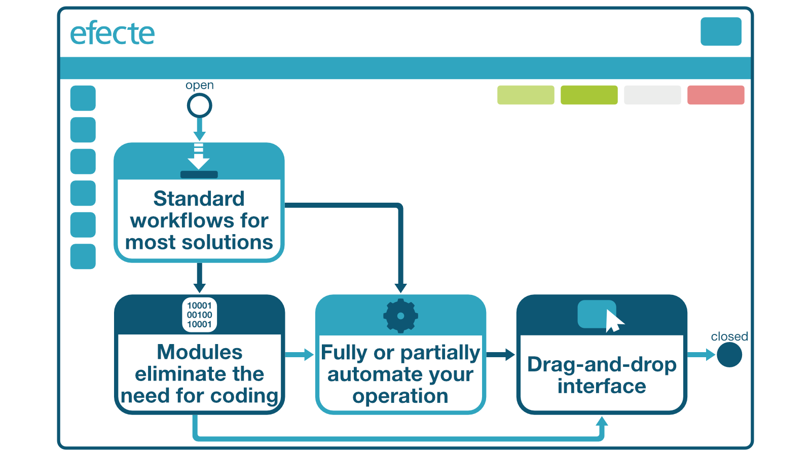 Workflow_Infograph_Combo