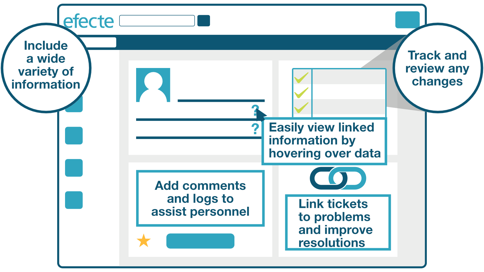 ticket_Infograph_Combo