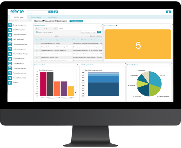IT Service Management tool with visual service management tool