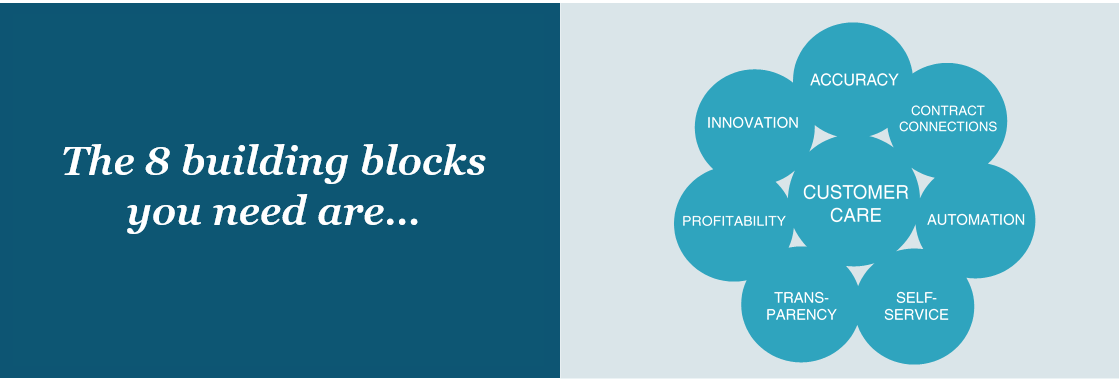 8 building blocks to become a solution-centric service provider with Efecte