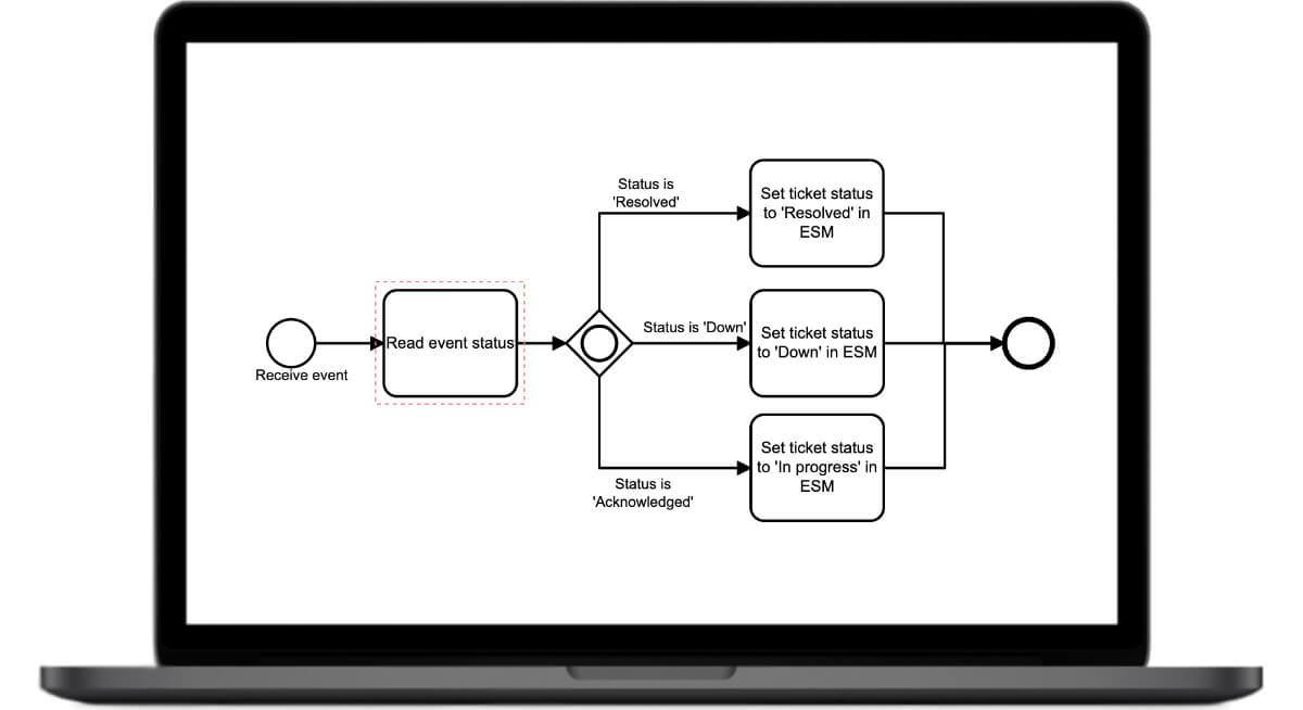 EIS_Design_Macbook-1