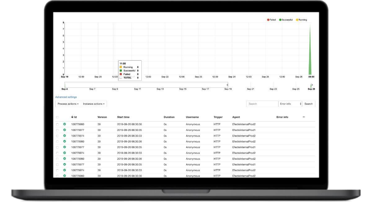 EIS_Monitor_Macbook-1