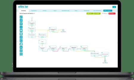 Kanban Workflow Automation