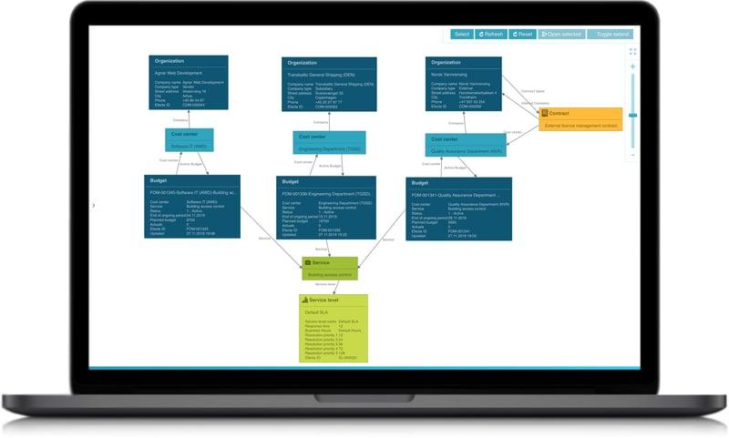 Efecte_Visual_Analyzer-Financial_Operations_ Management