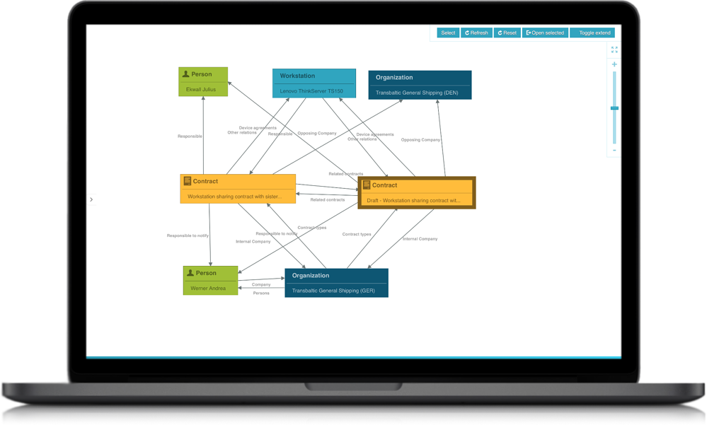 Enterprise Contract Managment Interconnections