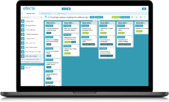 Orchestrate Daily Work Kanban