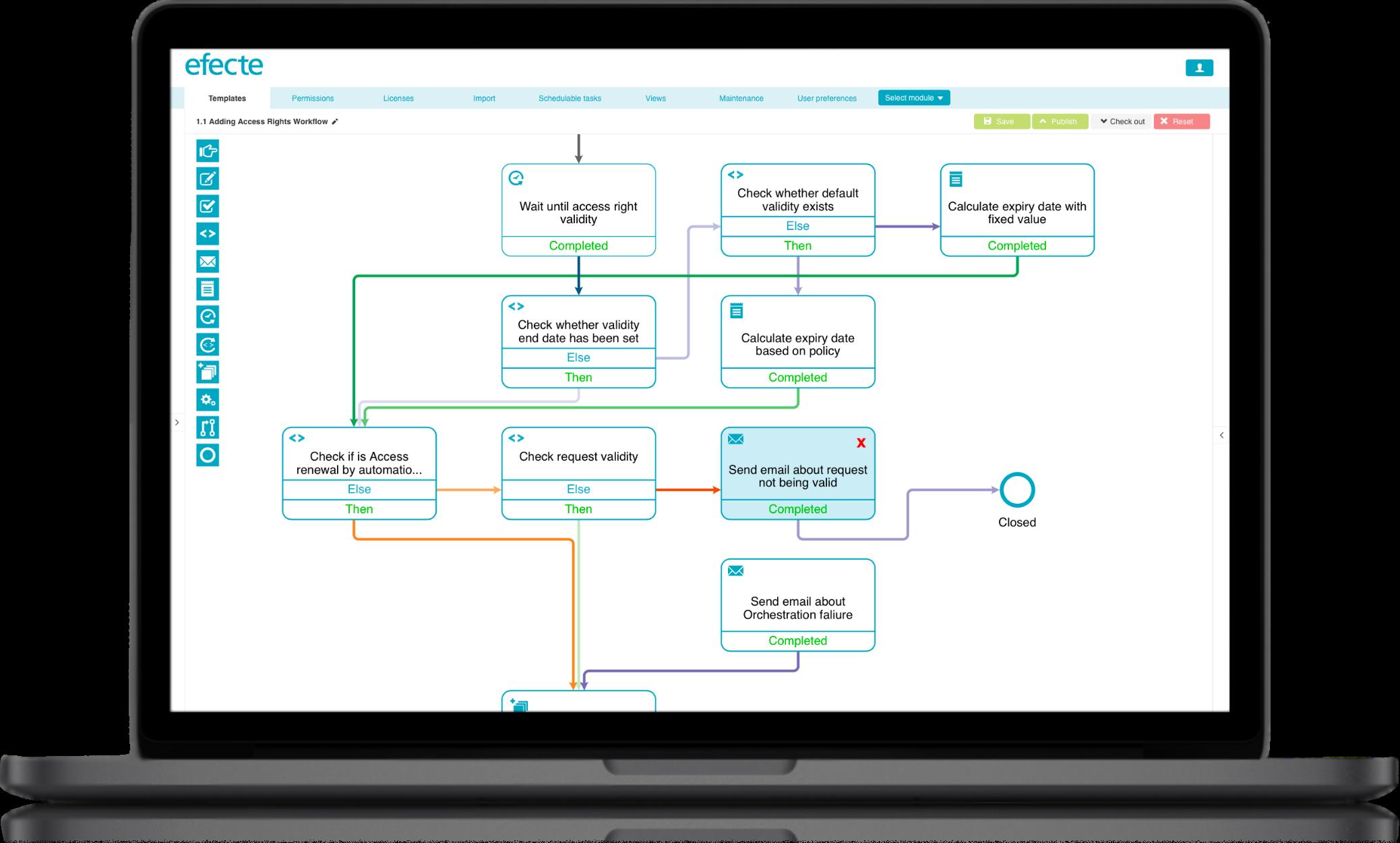 Visual Workflow for Kanban Board