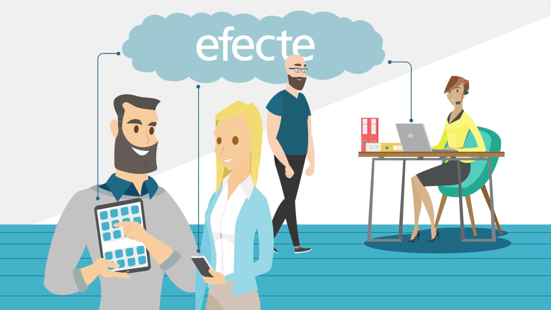 What is Efecte ITSM